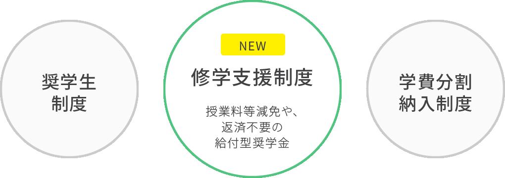 2020年4月から、新しい修学支援制度が開始します